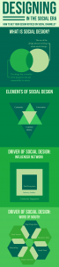 Designing-In-The-Social-Era-IG